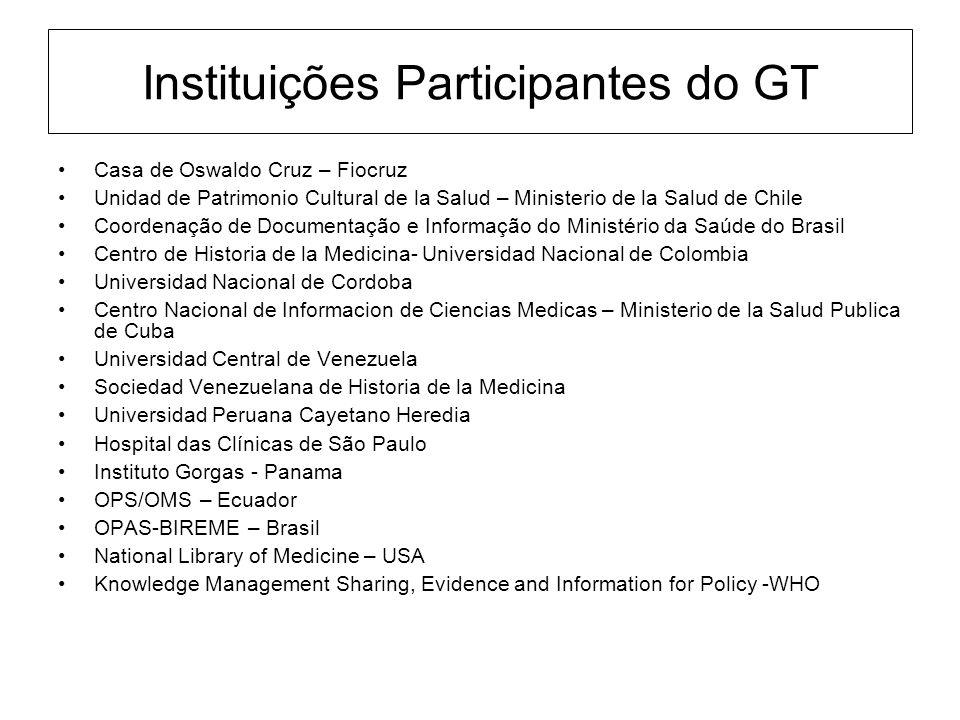Instituições Participantes do GT Casa de Oswaldo Cruz – Fiocruz Unidad de Patrimonio Cultural de la Salud – Ministerio de la Salud de Chile Coordenaçã