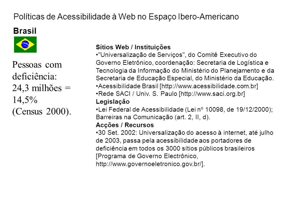 Políticas de Acessibilidade à Web no Espaço Ibero-Americano Brasil Sítios Web / Instituições