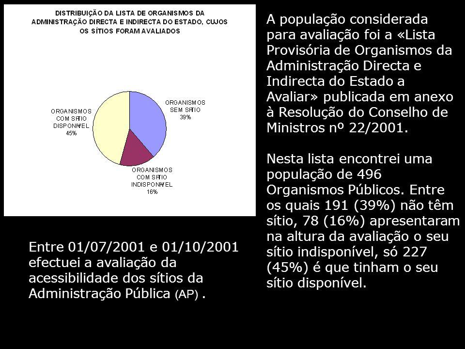 A população considerada para avaliação foi a «Lista Provisória de Organismos da Administração Directa e Indirecta do Estado a Avaliar» publicada em anexo à Resolução do Conselho de Ministros nº 22/2001.