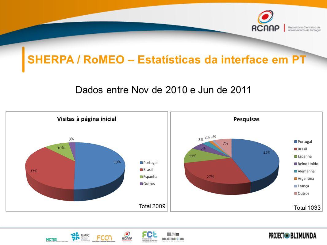 SHERPA / RoMEO – Estatísticas da interface em PT Total 2009 Total 1033 Dados entre Nov de 2010 e Jun de 2011