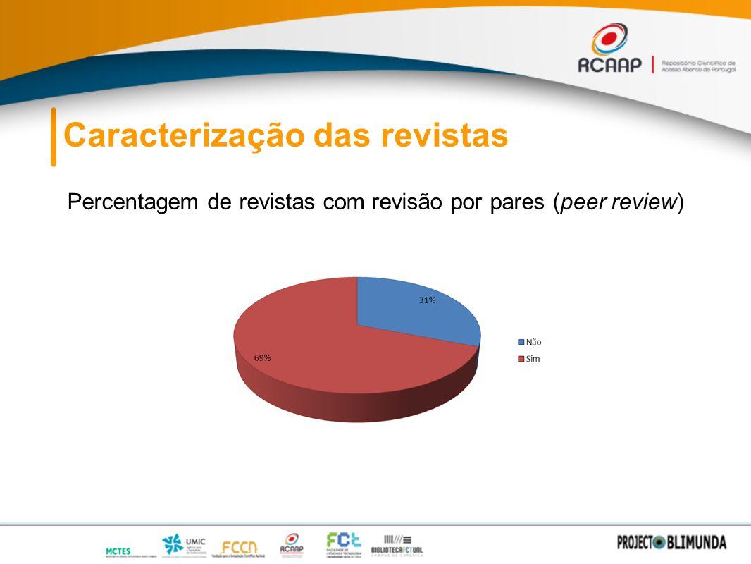 Caracterização das revistas Percentagem de revistas com revisão por pares (peer review)