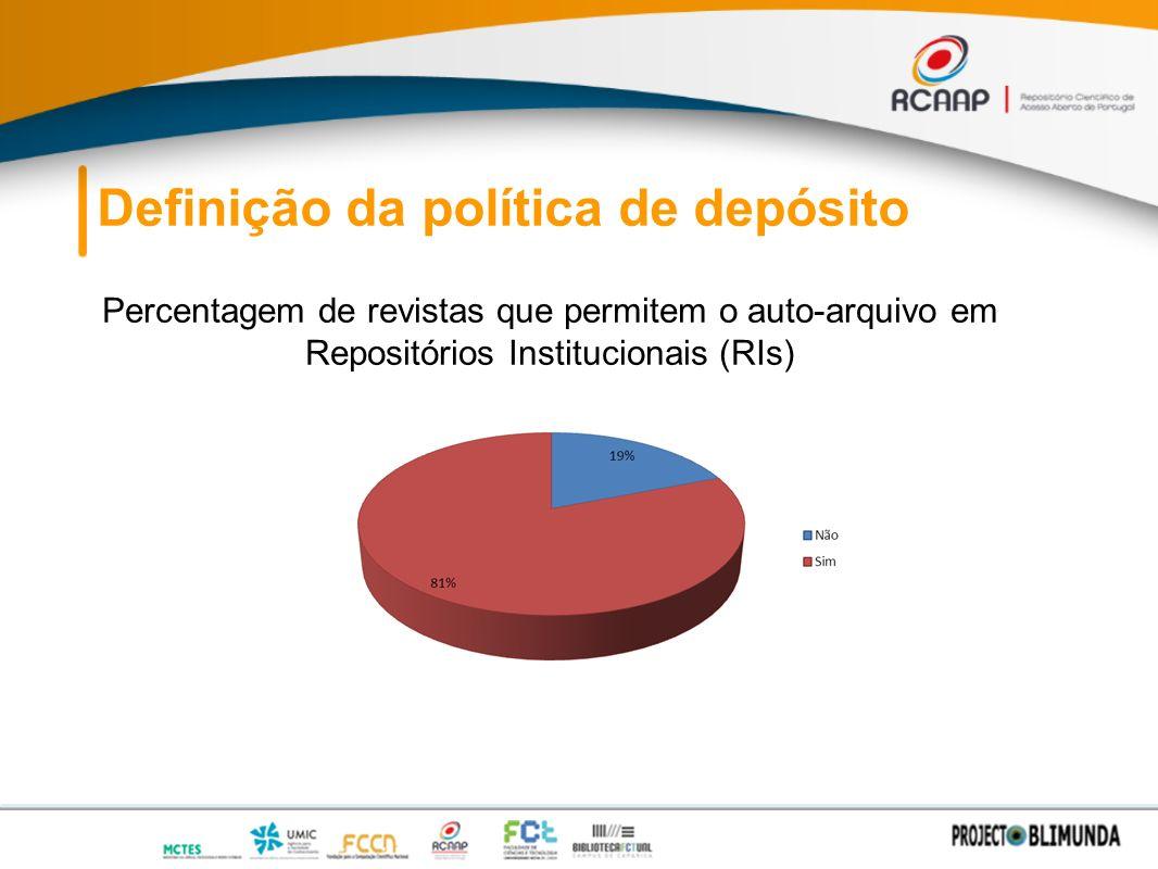 Definição da política de depósito Percentagem de revistas que permitem o auto-arquivo em Repositórios Institucionais (RIs)
