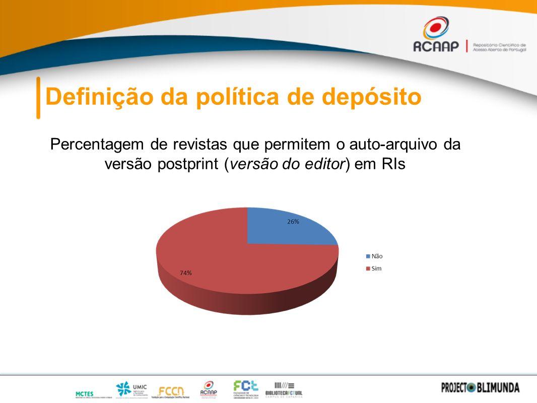 Definição da política de depósito Percentagem de revistas que permitem o auto-arquivo da versão postprint (versão do editor) em RIs