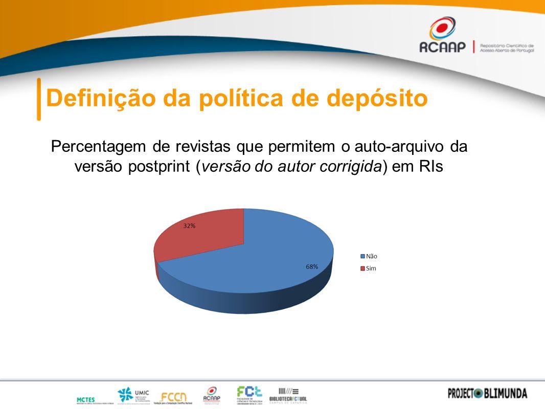 Definição da política de depósito Percentagem de revistas que permitem o auto-arquivo da versão postprint (versão do autor corrigida) em RIs