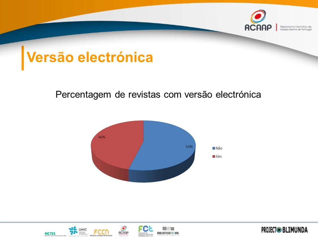 Versão electrónica Percentagem de revistas com versão electrónica