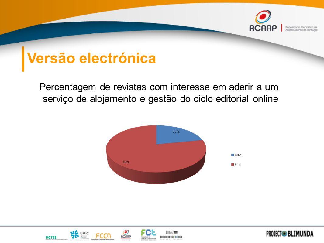 Versão electrónica Percentagem de revistas com interesse em aderir a um serviço de alojamento e gestão do ciclo editorial online