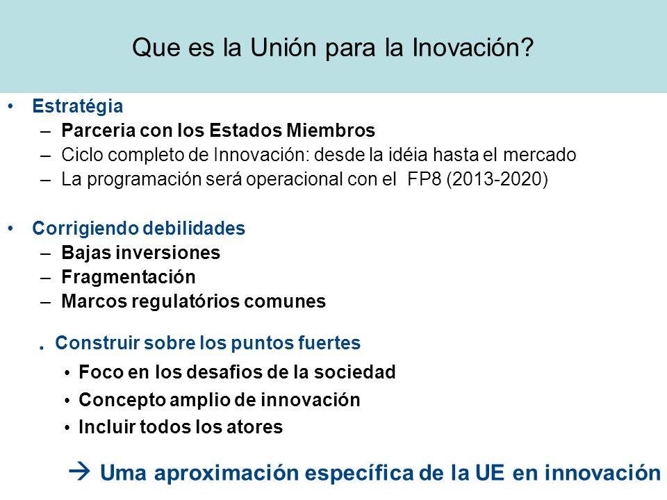 Que es la Unión para la Inovación.