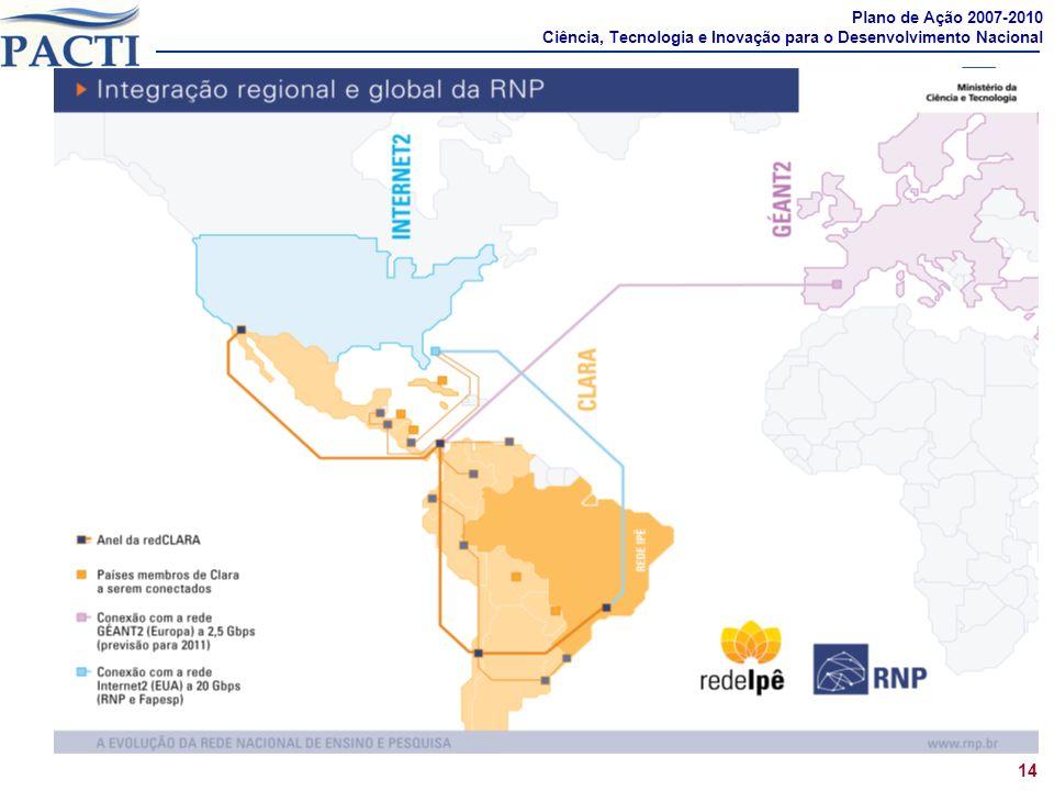 Plano de Ação 2007-2010 Ciência, Tecnologia e Inovação para o Desenvolvimento Nacional 14