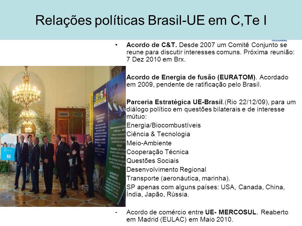 Relações políticas Brasil-UE em C,Te I Acordo de C&T.