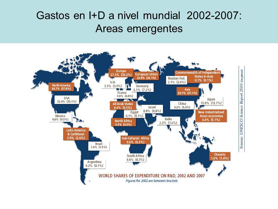 Gastos en I+D a nivel mundial 2002-2007: Areas emergentes