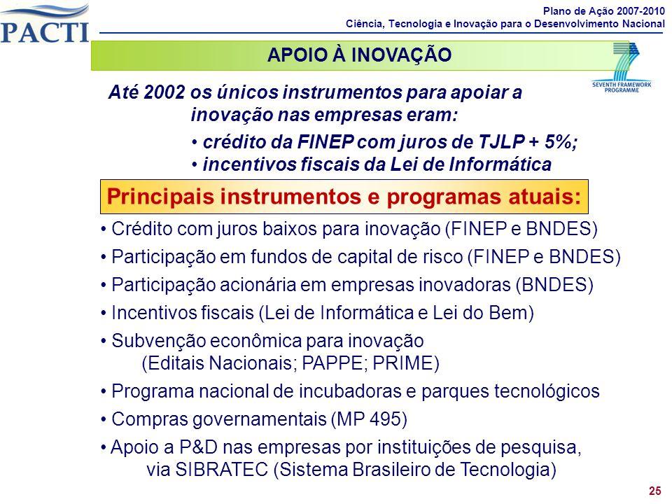 Prioridade à Política de Inovação Plano de Ação 2007-2010 Ciência, Tecnologia e Inovação para o Desenvolvimento Nacional Crédito com juros baixos para inovação (FINEP e BNDES) Participação em fundos de capital de risco (FINEP e BNDES) Participação acionária em empresas inovadoras (BNDES) Incentivos fiscais (Lei de Informática e Lei do Bem) Subvenção econômica para inovação (Editais Nacionais; PAPPE; PRIME) Programa nacional de incubadoras e parques tecnológicos Compras governamentais (MP 495) Apoio a P&D nas empresas por instituições de pesquisa, via SIBRATEC (Sistema Brasileiro de Tecnologia) Principais instrumentos e programas atuais: Até 2002 os únicos instrumentos para apoiar a inovação nas empresas eram: crédito da FINEP com juros de TJLP + 5%; incentivos fiscais da Lei de Informática APOIO À INOVAÇÃO 25