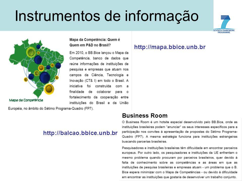 Instrumentos de informação Business Room http://mapa.bbice.unb.br http://balcao.bbice.unb.br
