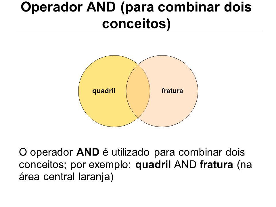 Operador AND (para combinar dois conceitos) O operador AND é utilizado para combinar dois conceitos; por exemplo: quadril AND fratura (na área central