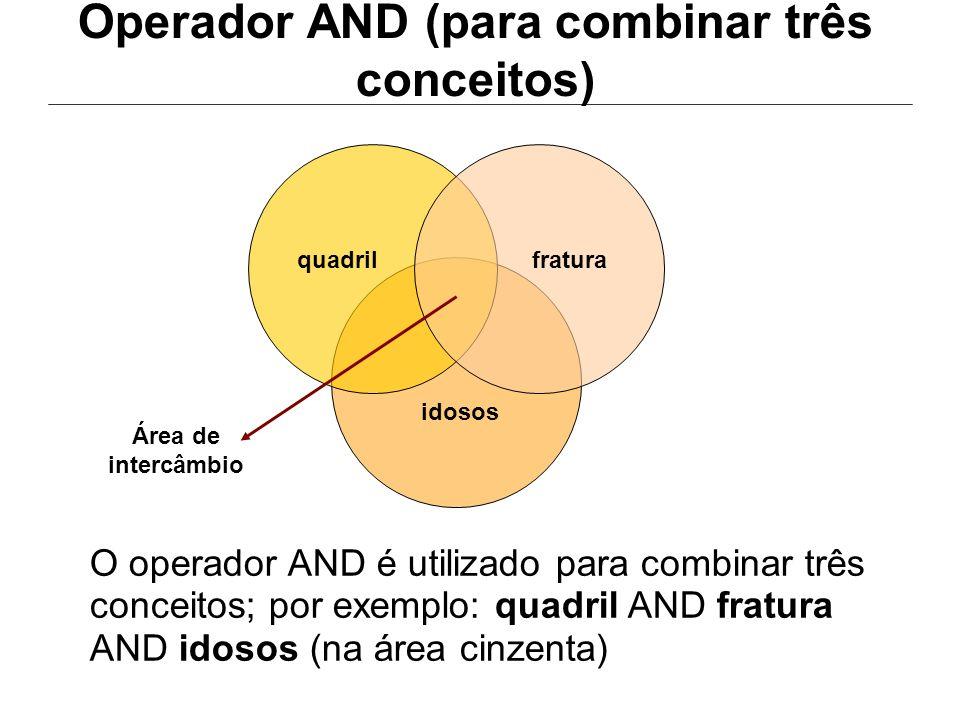 Operador AND (para combinar três conceitos) O operador AND é utilizado para combinar três conceitos; por exemplo: quadril AND fratura AND idosos (na á