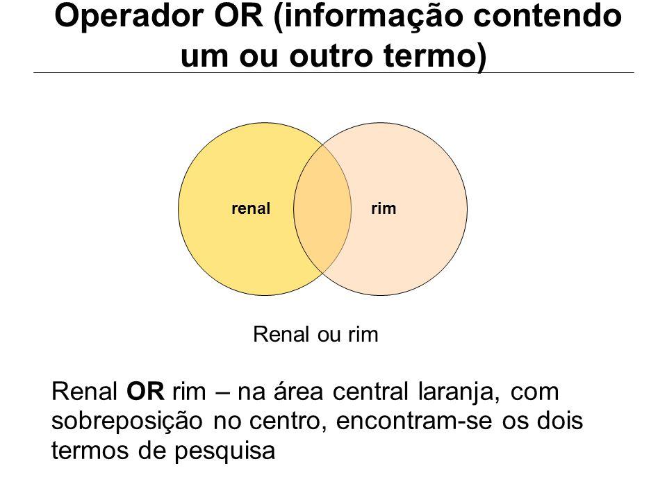 Operador OR (informação contendo um ou outro termo) Renal OR rim – na área central laranja, com sobreposição no centro, encontram-se os dois termos de