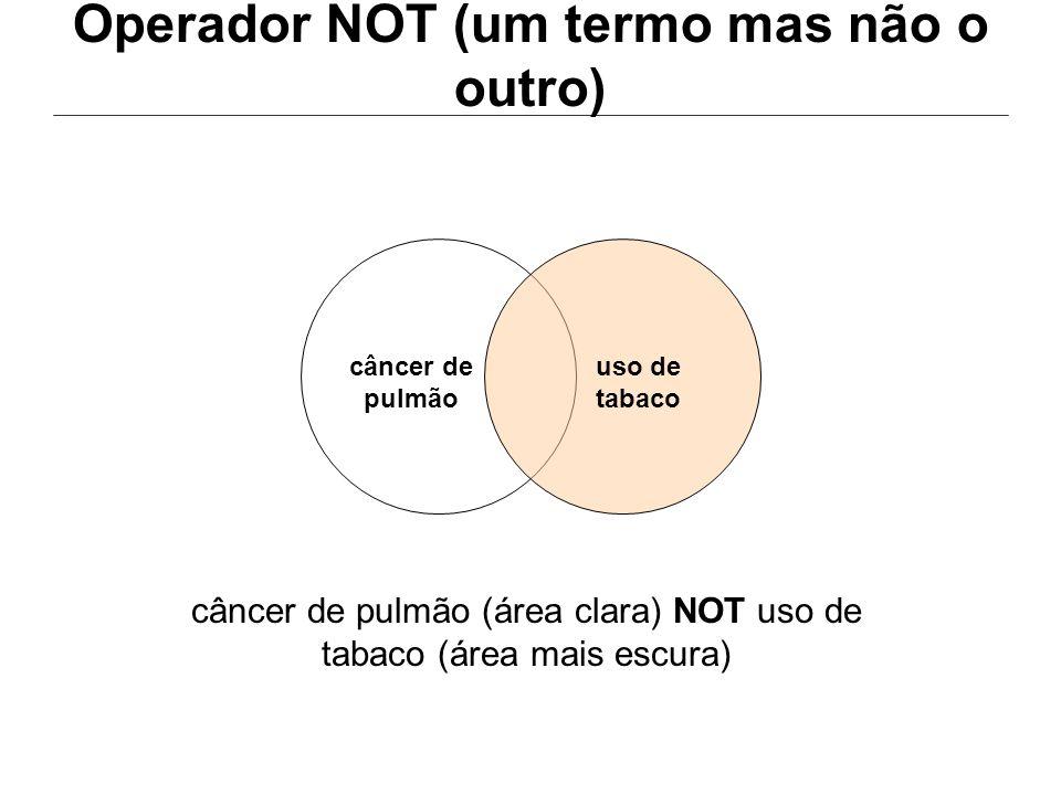 Operador NOT (um termo mas não o outro) câncer de pulmão (área clara) NOT uso de tabaco (área mais escura) câncer de pulmão uso de tabaco