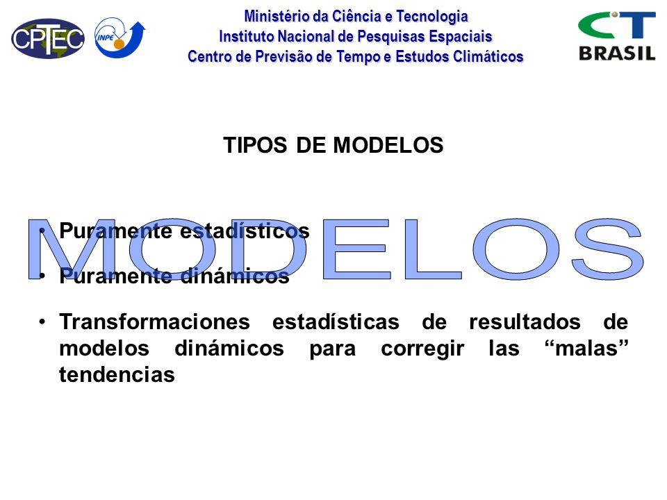 Ministério da Ciência e Tecnologia Instituto Nacional de Pesquisas Espaciais Centro de Previsão de Tempo e Estudos Climáticos TIPOS DE MODELOS Puramen