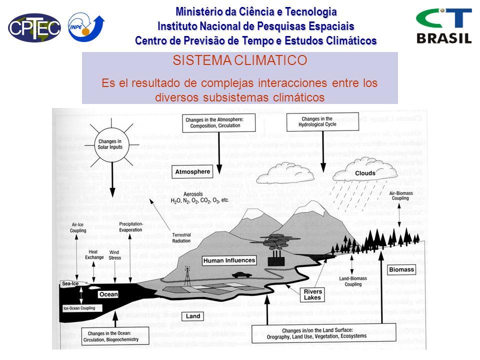 Ministério da Ciência e Tecnologia Instituto Nacional de Pesquisas Espaciais Centro de Previsão de Tempo e Estudos Climáticos SISTEMA CLIMATICO Es el