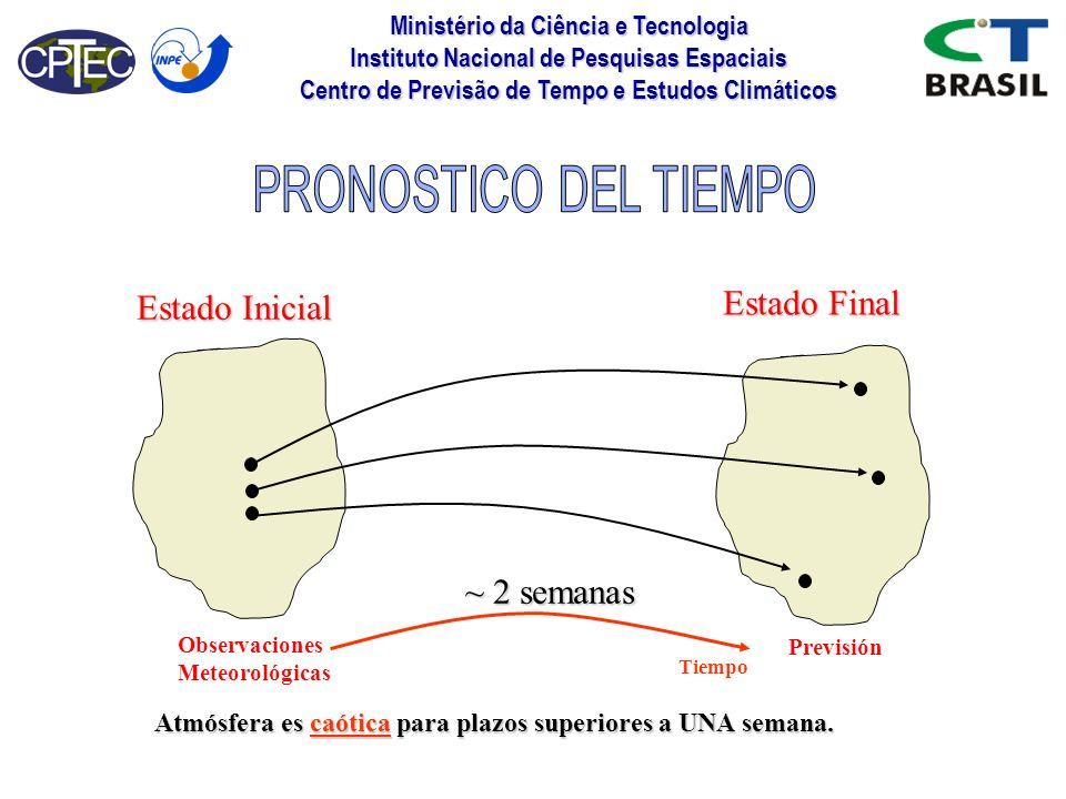 Ministério da Ciência e Tecnologia Instituto Nacional de Pesquisas Espaciais Centro de Previsão de Tempo e Estudos Climáticos Estado Inicial Estado Fi