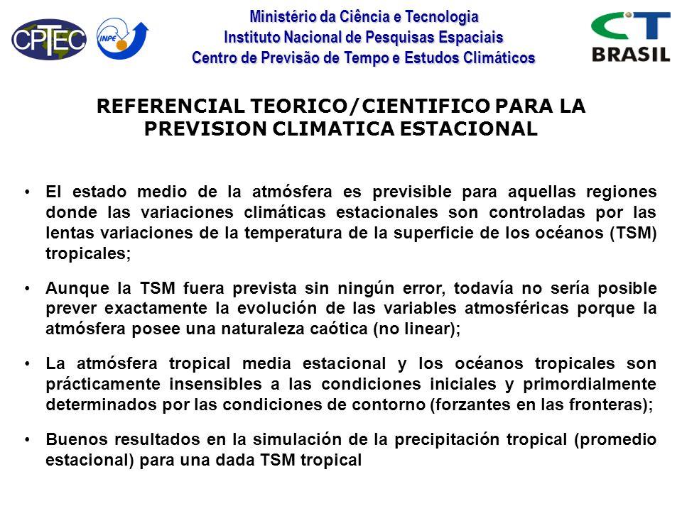 Ministério da Ciência e Tecnologia Instituto Nacional de Pesquisas Espaciais Centro de Previsão de Tempo e Estudos Climáticos REFERENCIAL TEORICO/CIEN