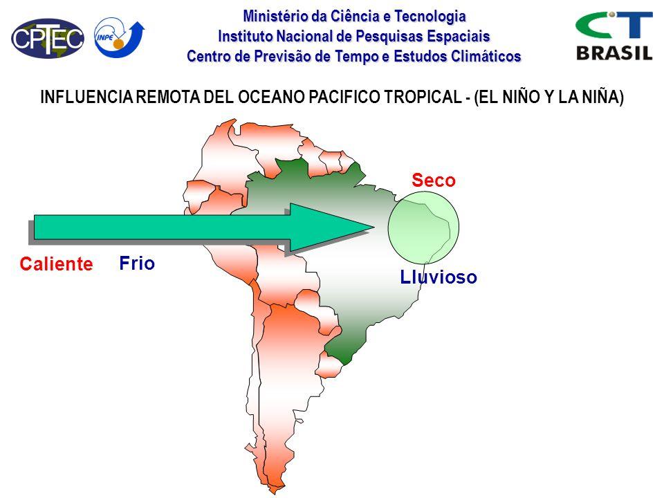 Ministério da Ciência e Tecnologia Instituto Nacional de Pesquisas Espaciais Centro de Previsão de Tempo e Estudos Climáticos INFLUENCIA REMOTA DEL OC