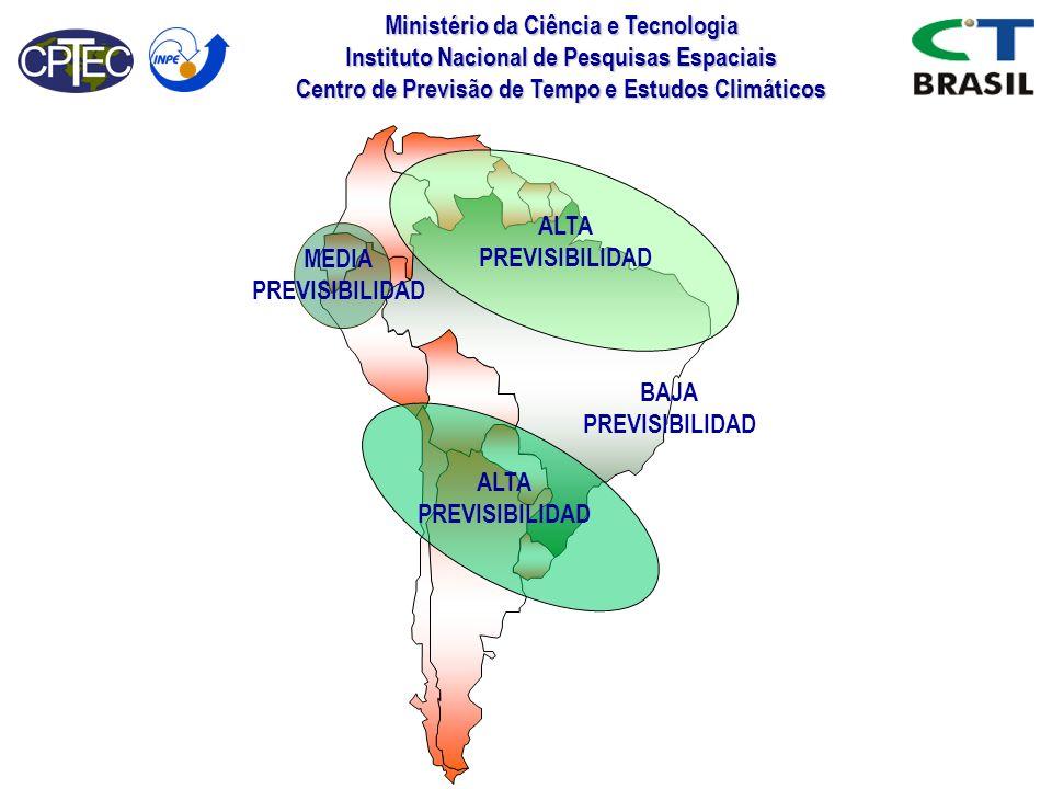 Ministério da Ciência e Tecnologia Instituto Nacional de Pesquisas Espaciais Centro de Previsão de Tempo e Estudos Climáticos ALTA PREVISIBILIDAD BAJA