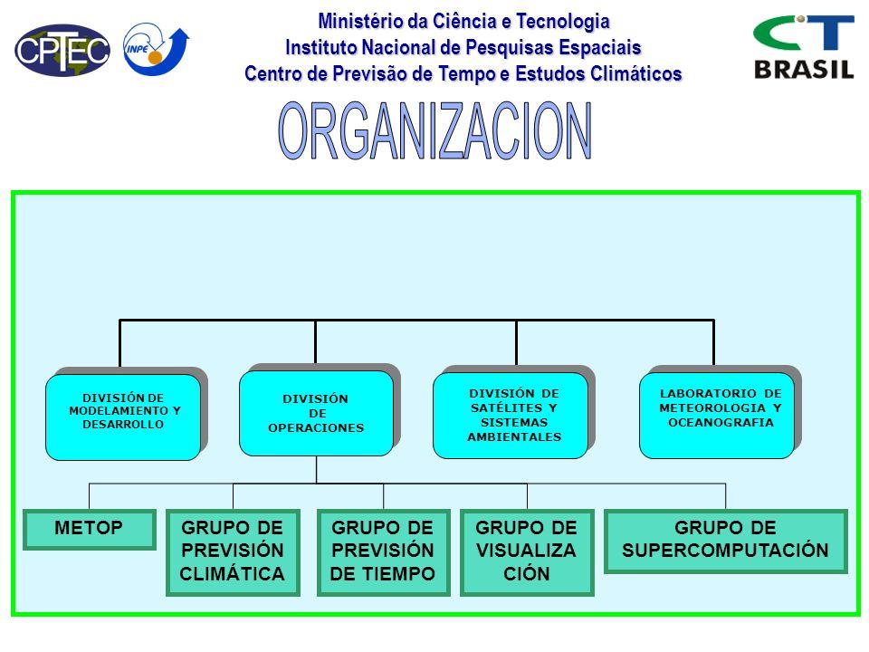 Ministério da Ciência e Tecnologia Instituto Nacional de Pesquisas Espaciais Centro de Previsão de Tempo e Estudos Climáticos DIVISIÓN DE MODELAMIENTO