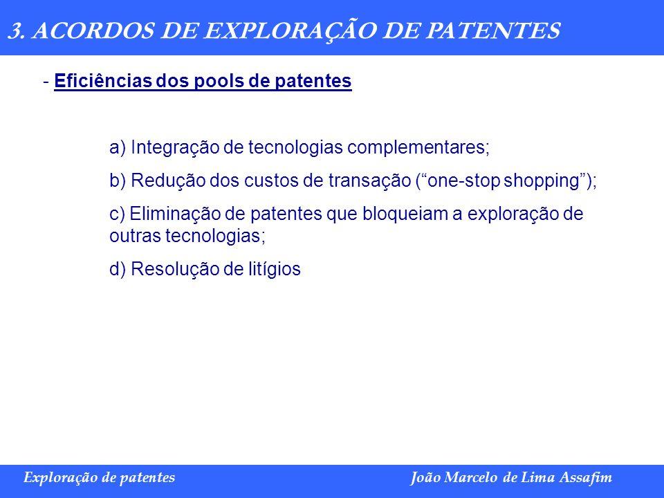 Marco Túlio de Barros e Castro Exploração de patentesJoão Marcelo de Lima Assafim 3. ACORDOS DE EXPLORAÇÃO DE PATENTES - Eficiências dos pools de pate