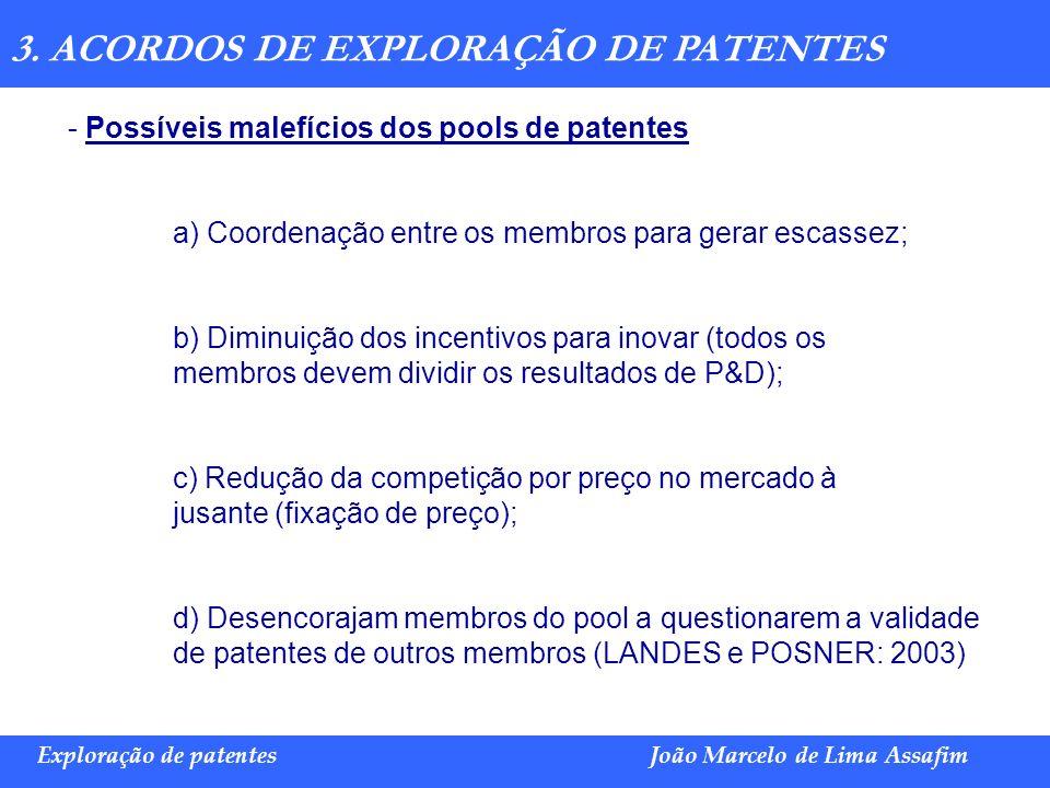 Marco Túlio de Barros e Castro Exploração de patentesJoão Marcelo de Lima Assafim 3. ACORDOS DE EXPLORAÇÃO DE PATENTES - Possíveis malefícios dos pool
