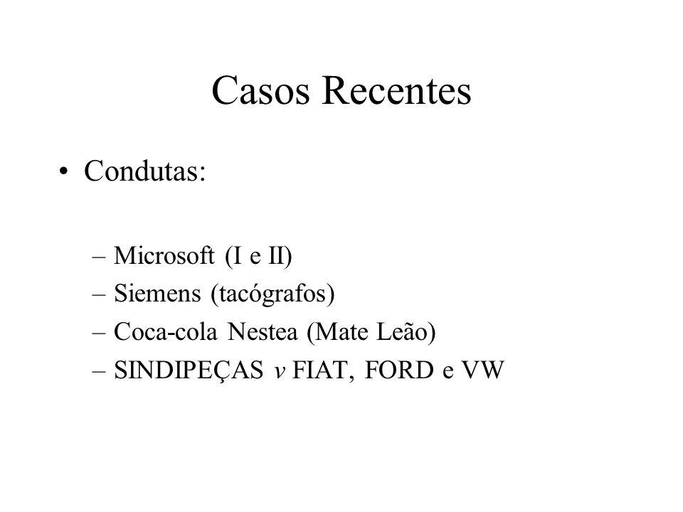 Casos Recentes Condutas: –Microsoft (I e II) –Siemens (tacógrafos) –Coca-cola Nestea (Mate Leão) –SINDIPEÇAS v FIAT, FORD e VW