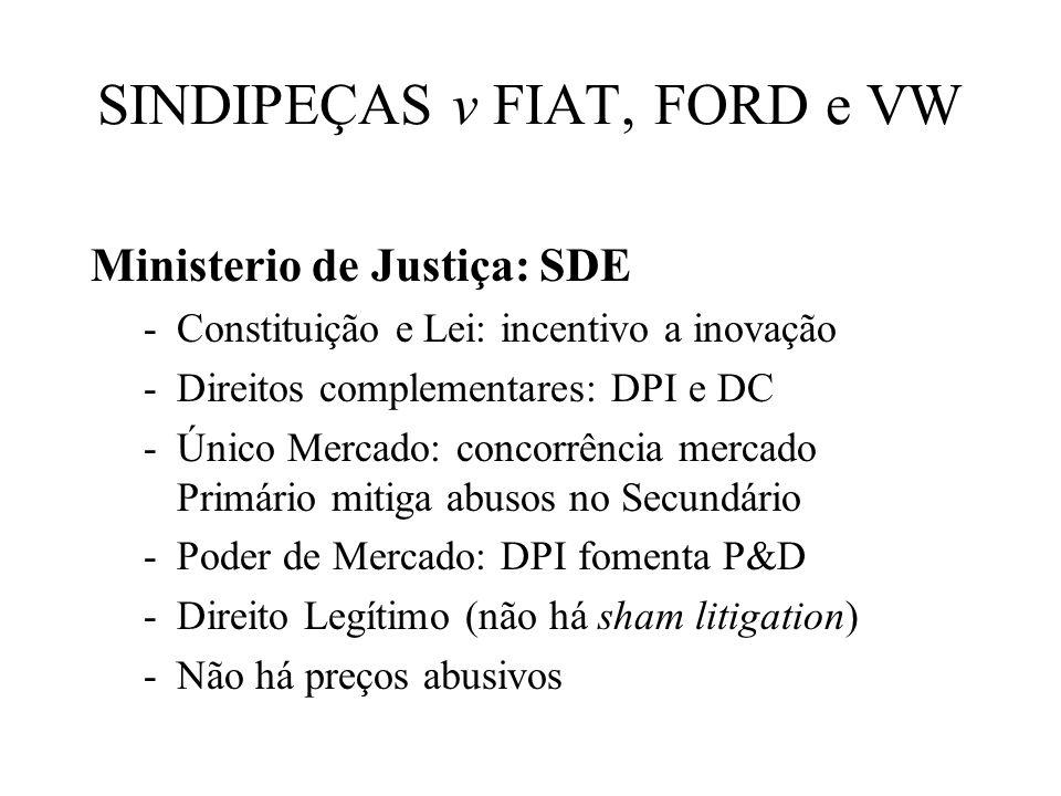 SINDIPEÇAS v FIAT, FORD e VW Ministerio de Justiça: SDE -Constituição e Lei: incentivo a inovação -Direitos complementares: DPI e DC -Único Mercado: c