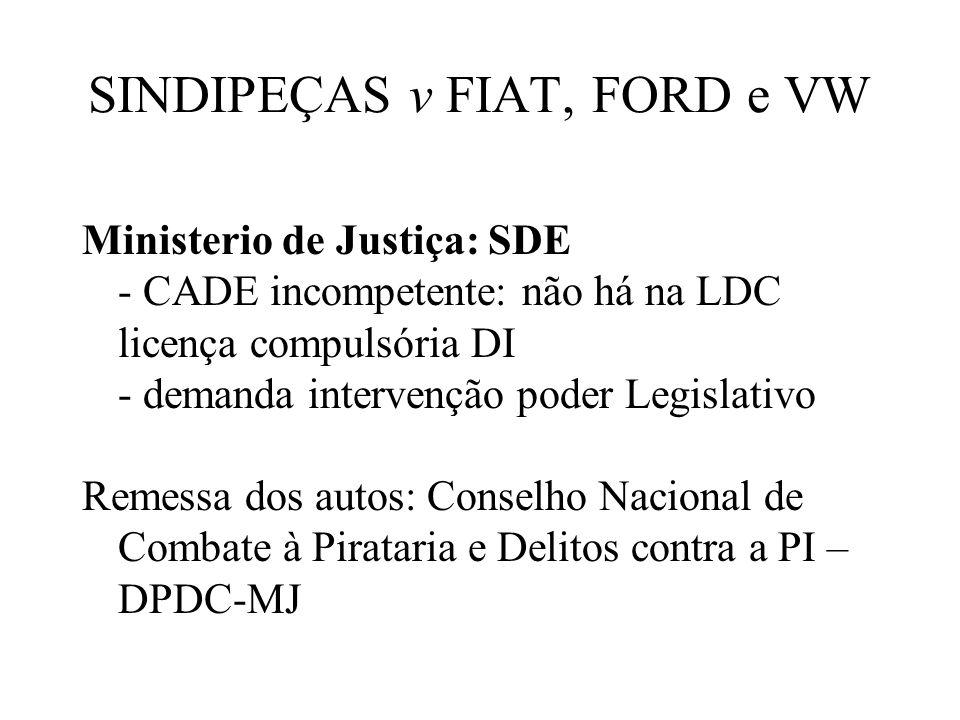 SINDIPEÇAS v FIAT, FORD e VW Ministerio de Justiça: SDE - CADE incompetente: não há na LDC licença compulsória DI - demanda intervenção poder Legislat