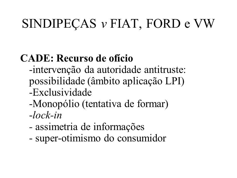 SINDIPEÇAS v FIAT, FORD e VW CADE: Recurso de ofício -intervenção da autoridade antitruste: possibilidade (âmbito aplicação LPI) -Exclusividade -Monop