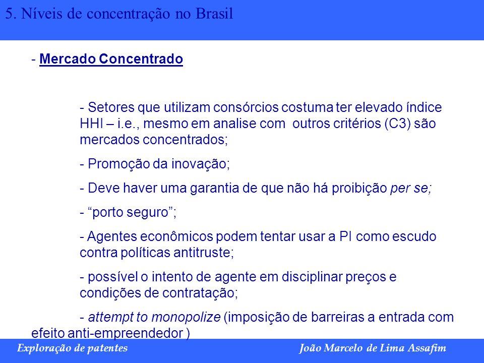 Marco Túlio de Barros e Castro Exploração de patentesJoão Marcelo de Lima Assafim 5. Níveis de concentração no Brasil - Mercado Concentrado - Setores