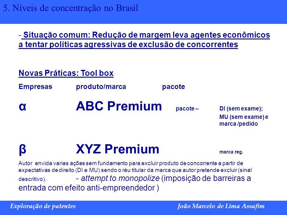 Marco Túlio de Barros e Castro Exploração de patentesJoão Marcelo de Lima Assafim 5. Níveis de concentração no Brasil - Situação comum: Redução de mar