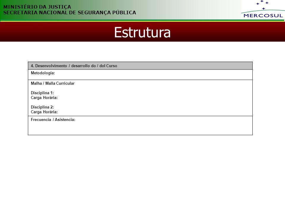 MINISTÉRIO DA JUSTIÇA SECRETARIA NACIONAL DE SEGURANÇA PÚBLICA Estrutura 4. Desenvolvimento / desarrollo do / dol Curso Metodologia: Malha / Malla Cur