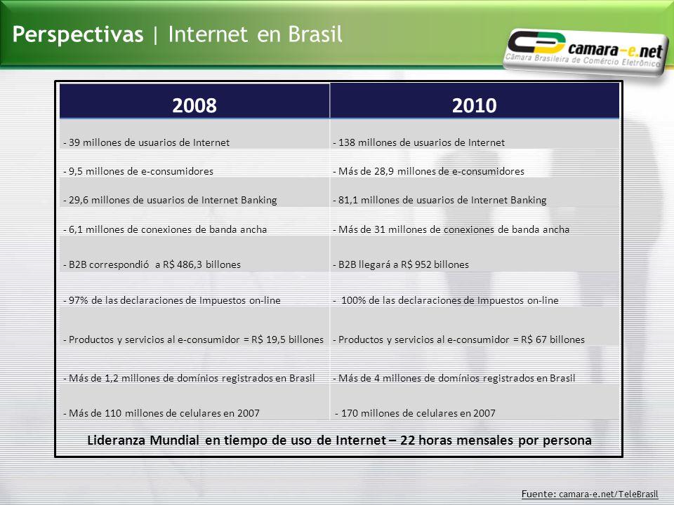20082010 - 39 millones de usuarios de Internet - 138 millones de usuarios de Internet - 9,5 millones de e-consumidores - Más de 28,9 millones de e-con