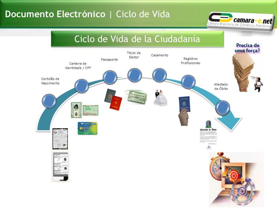 Documento Electrónico | Ciclo de Vida Certidão de Nascimento Carteira de Identidade / CPF Passaporte Título de Eleitor Casamento Registros Profissiona