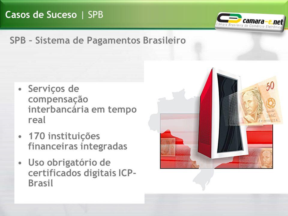 Serviços de compensação interbancária em tempo real 170 instituições financeiras integradas Uso obrigatório de certificados digitais ICP- Brasil SPB –