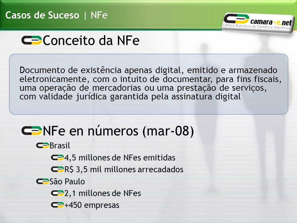 Casos de Suceso | NFe Conceito da NFe NFe en números (mar-08) Brasil 4,5 millones de NFes emitidas R$ 3,5 mil millones arrecadados São Paulo 2,1 millo