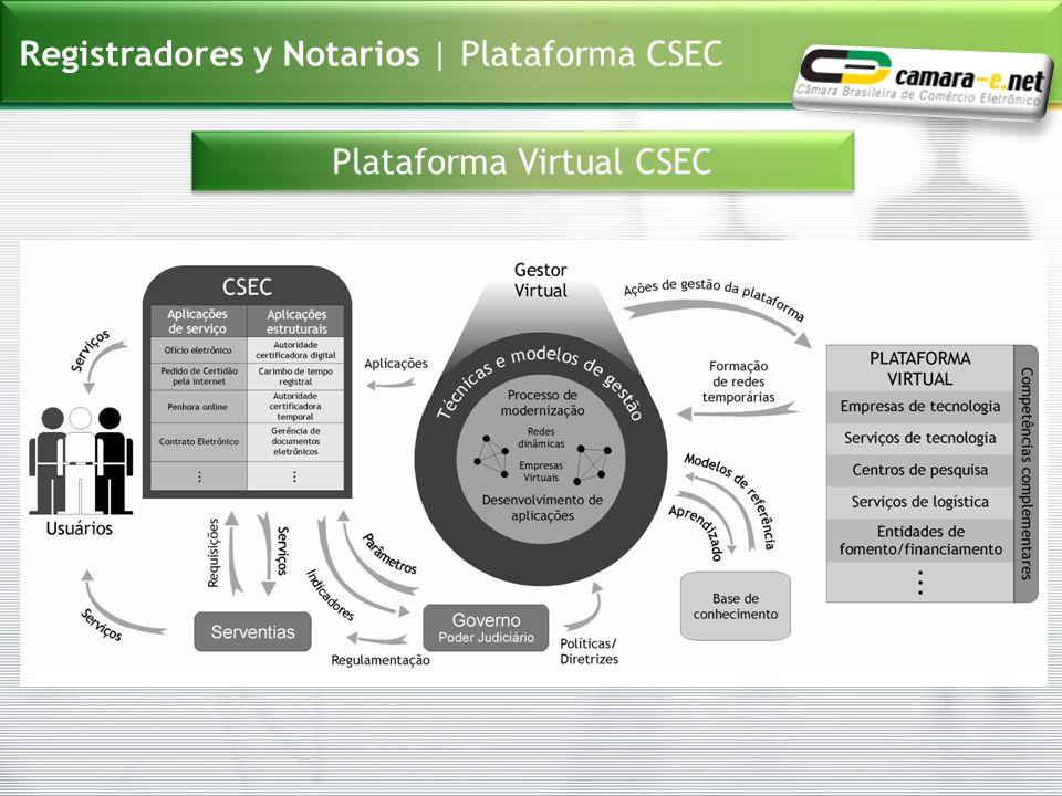Registradores y Notarios | Plataforma CSEC Plataforma Virtual CSEC