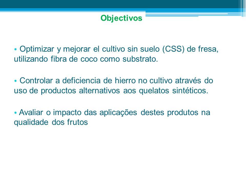 Resultados TratamientosMedias Control34.193 ab Extracto de Relva32.800 b Ácido cítrico + sulfato ferroso 37.118 a Sulfato Ferroso34.816 ab Comparación de medias para el diámetro de la corona