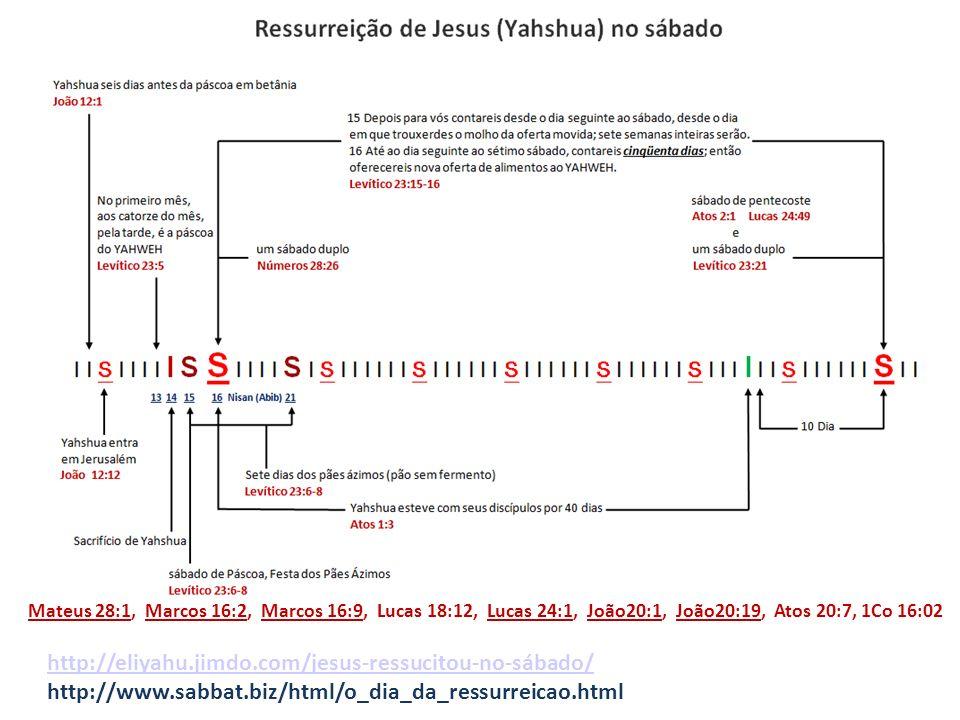Mateus 28:1, Marcos 16:2, Marcos 16:9, Lucas 18:12, Lucas 24:1, João20:1, João20:19, Atos 20:7, 1Co 16:02 http://eliyahu.jimdo.com/jesus-ressucitou-no