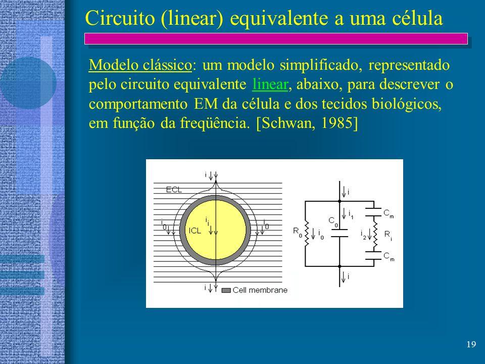 19 Circuito (linear) equivalente a uma célula Modelo clássico: um modelo simplificado, representado pelo circuito equivalente linear, abaixo, para des