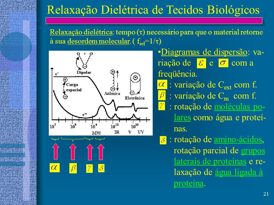 21 Relaxação Dielétrica de Tecidos Biológicos Diagramas de dispersão: va- riação de e com a freqüência. : variação de C ext com f. : variação de C m c