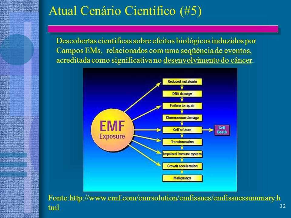 32 Descobertas científicas sobre efeitos biológicos induzidos por Campos EMs, relacionados com uma seqüência de eventos, acreditada como significativa