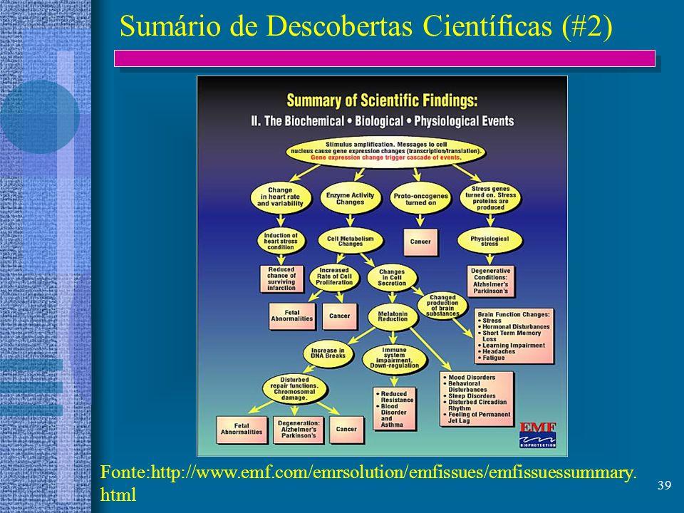 39 Fonte:http://www.emf.com/emrsolution/emfissues/emfissuessummary. html Sumário de Descobertas Científicas (#2)