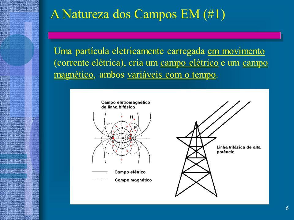 6 Uma partícula eletricamente carregada em movimento (corrente elétrica), cria um campo elétrico e um campo magnético, ambos variáveis com o tempo. A