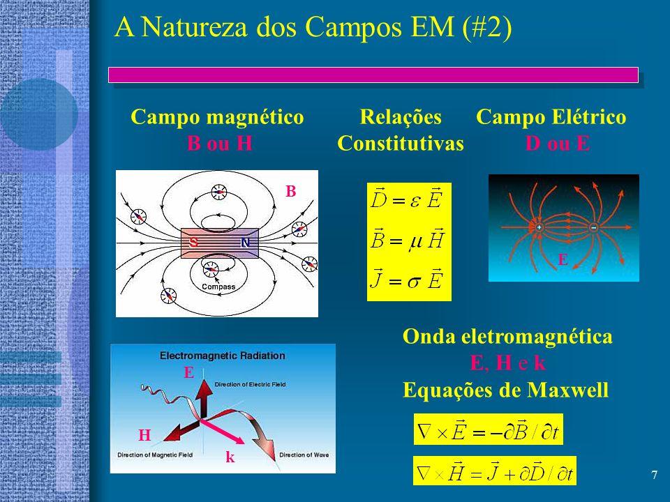 7 A Natureza dos Campos EM (#2) Campo magnético Relações Campo Elétrico B ou H Constitutivas D ou E E H k B E Onda eletromagnética E, H e k Equações d