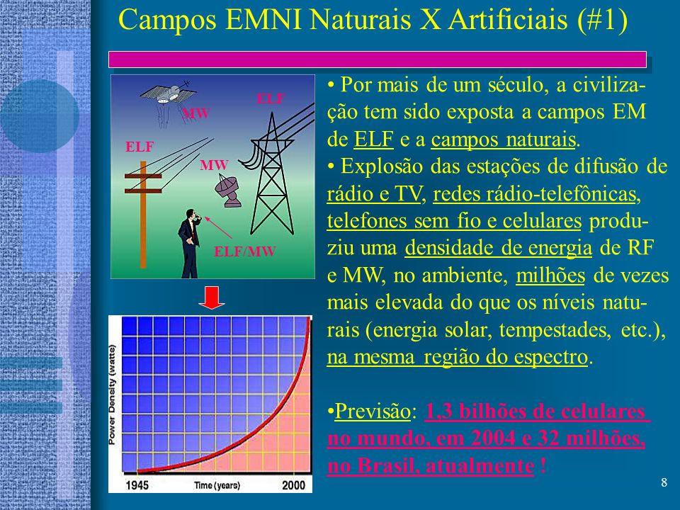 9 Campos EMNI Naturais X Artificiais (#2) Dado o tempo relativamente curto de exposição aos CEMs de origem tecnológica, não temos imunidade evolucionária, nem contra seus efeitos adversos diretos contra nosso corpo, nem contra interferências com processos EM naturais, tais como a Ressonância de Schumann.